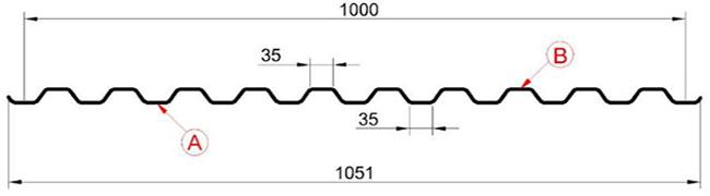 Схема C21